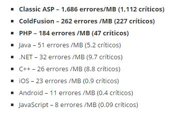analisis de vulnerabilidades de los lenguajes de programacion